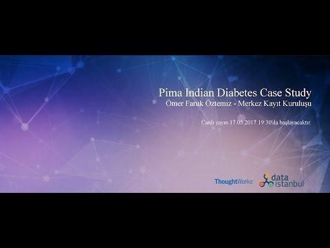 R: Diabetes In Pima Indian Women