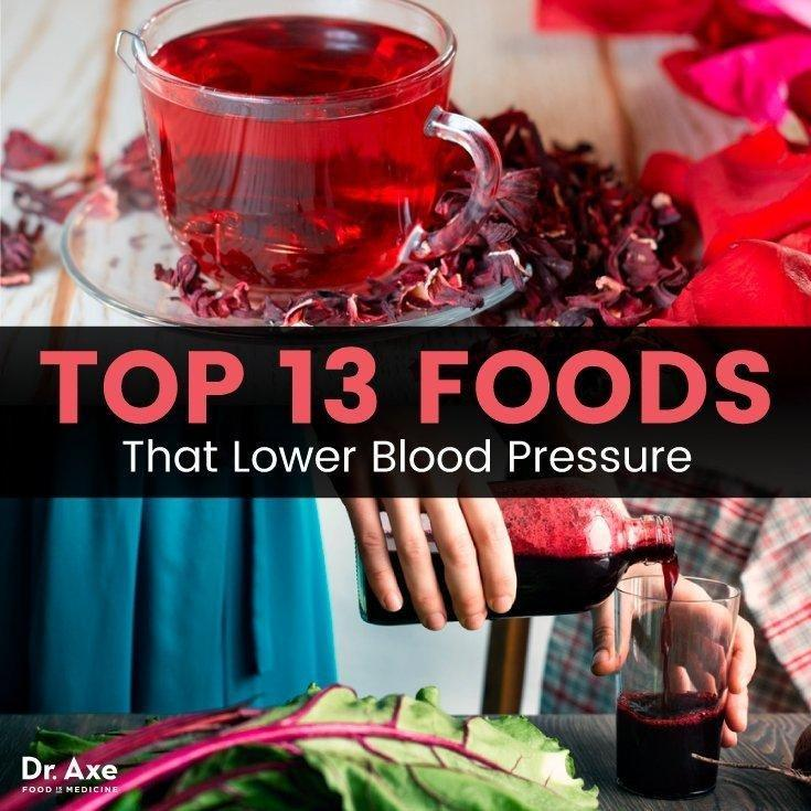 List Of Foods That Lower Blood Sugar