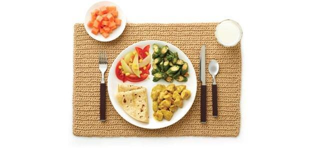 Healthy Eating To Manage Or Prevent Diabetes