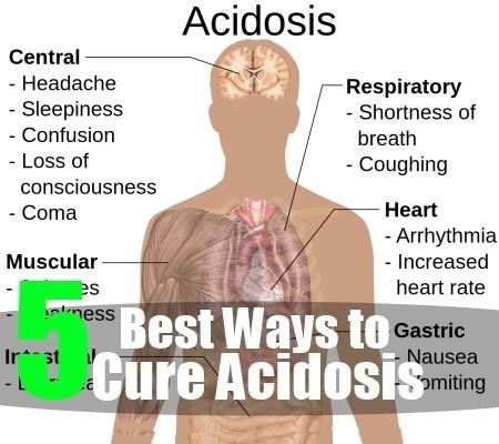 How To Cure Acidosis Naturally