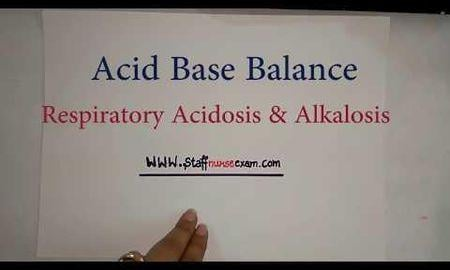 Respiratory Acidosis And Alkalosis Ppt