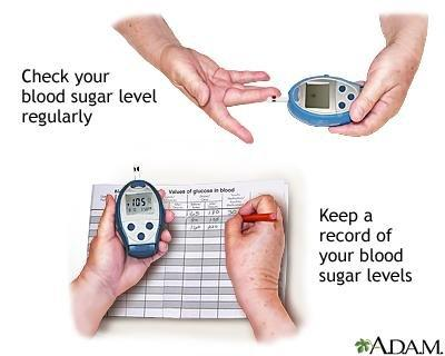 High Blood Sugar When To Call The Doctor