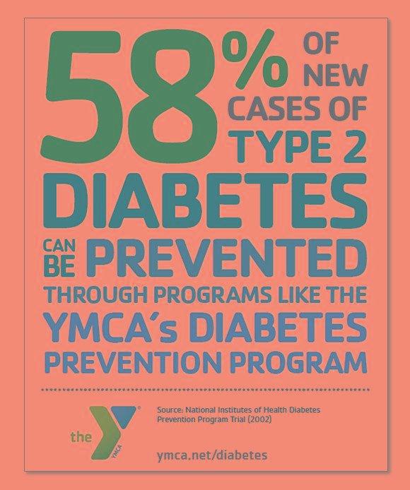 Ymca's Diabetes Prevention Program
