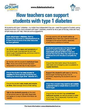 How Teachers Can Support Students With Type 1 Diabetes