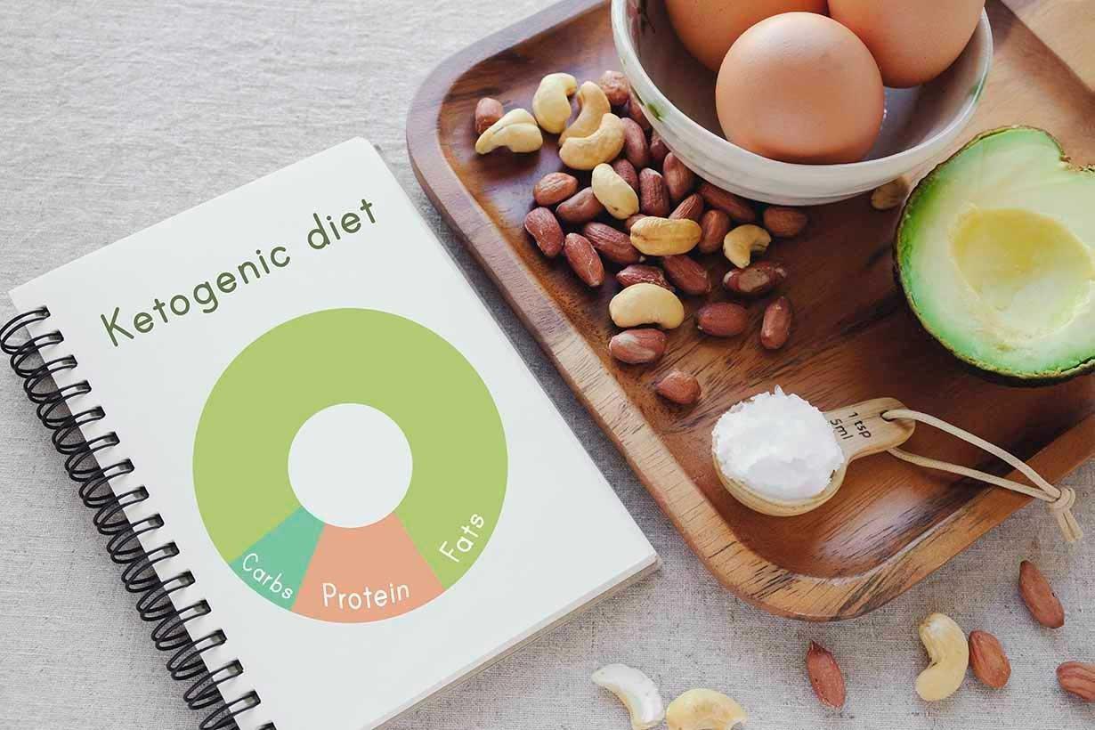 Keto Diet Food List: 101 Ketogenic Foods
