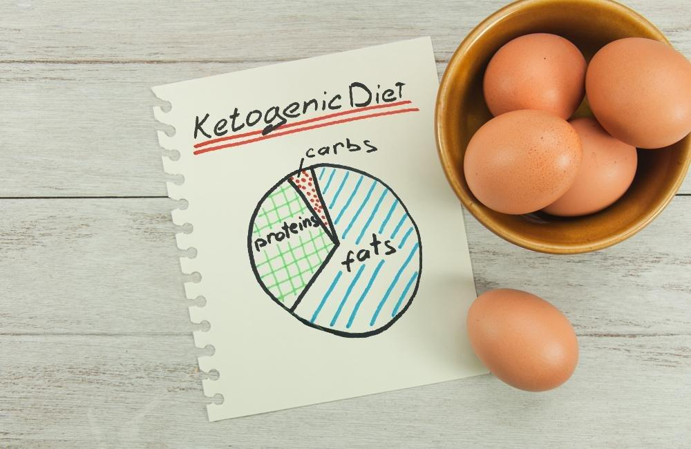 Could A Ketogenic Diet Cure Your Dogs Cancer?