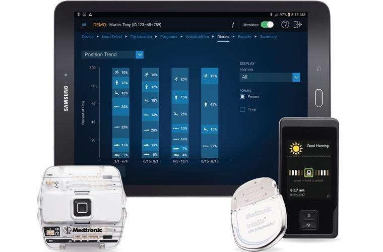 Twin Cities Business - Medtronic Expands Non-opioid Chronic Pain Management System To Europe