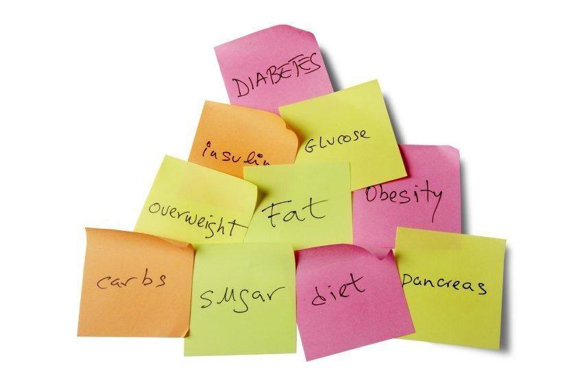 Root Cause Of Type 2 Diabetes