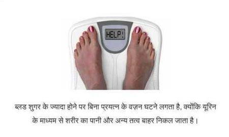 Uncommon Symptoms Of Diabetes Type 1