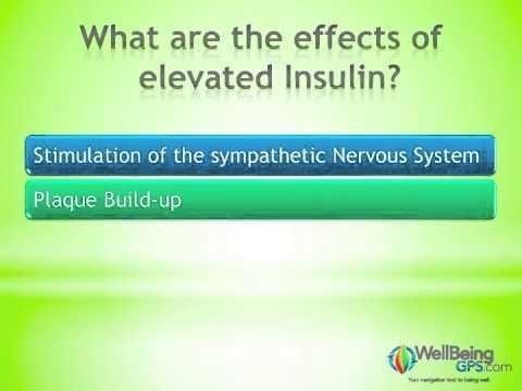 Insulin Test Results Range