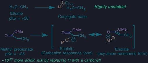 Carbonyls: 10 Key Concepts (part 2)