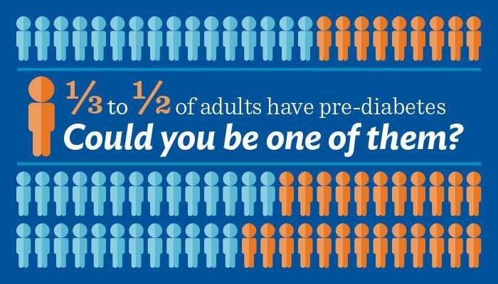 Prediabetes - The Problem And How You Can Prevent It