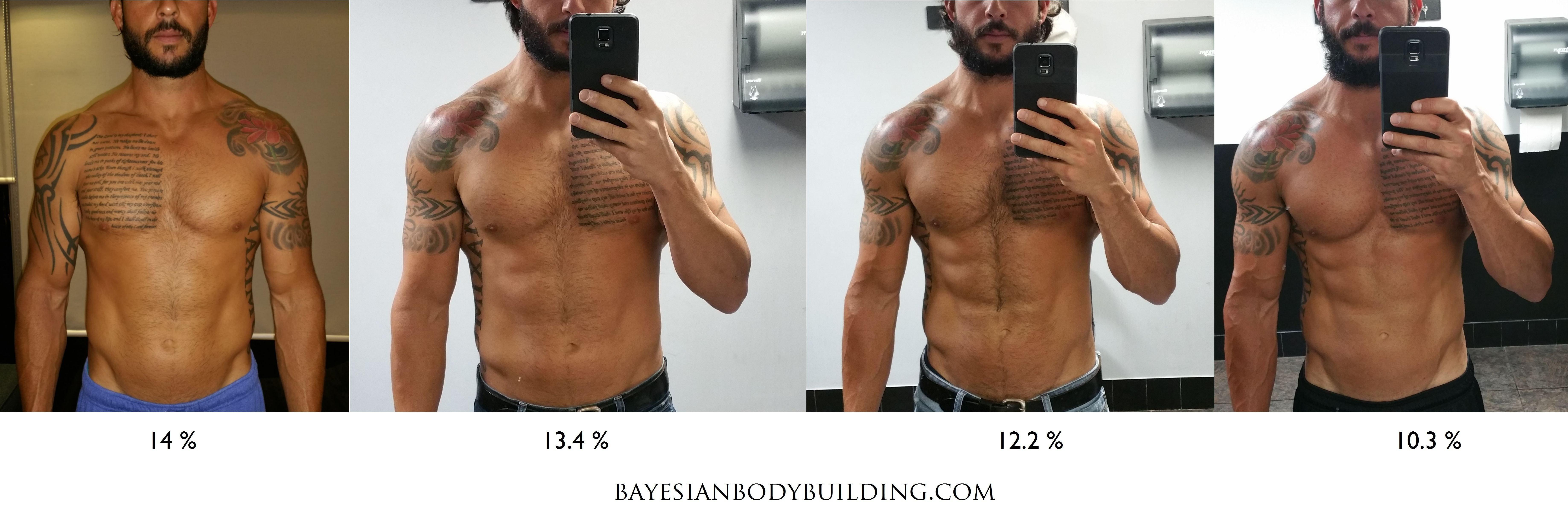 Can You Gain Muscle And Lose Fat At The Same Time?