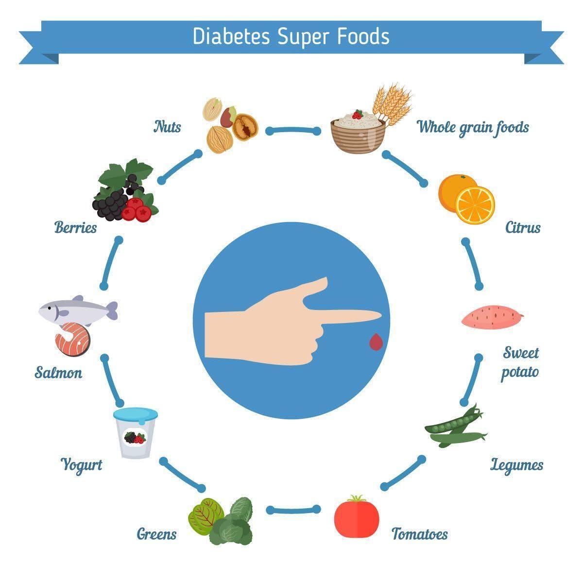 National Diabetes Awareness Month 2017