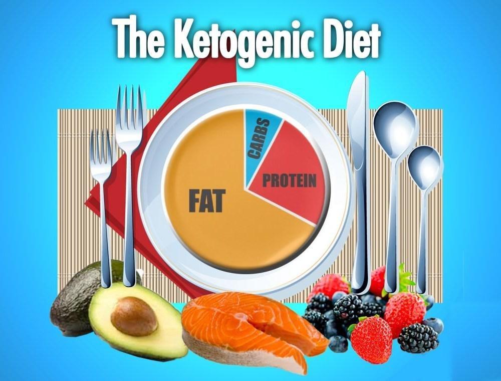 Why Ketogenic?