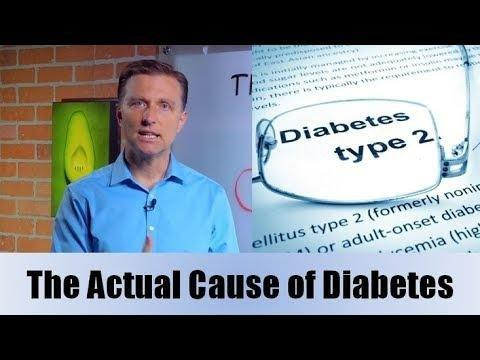 What Diabetes Can Cause