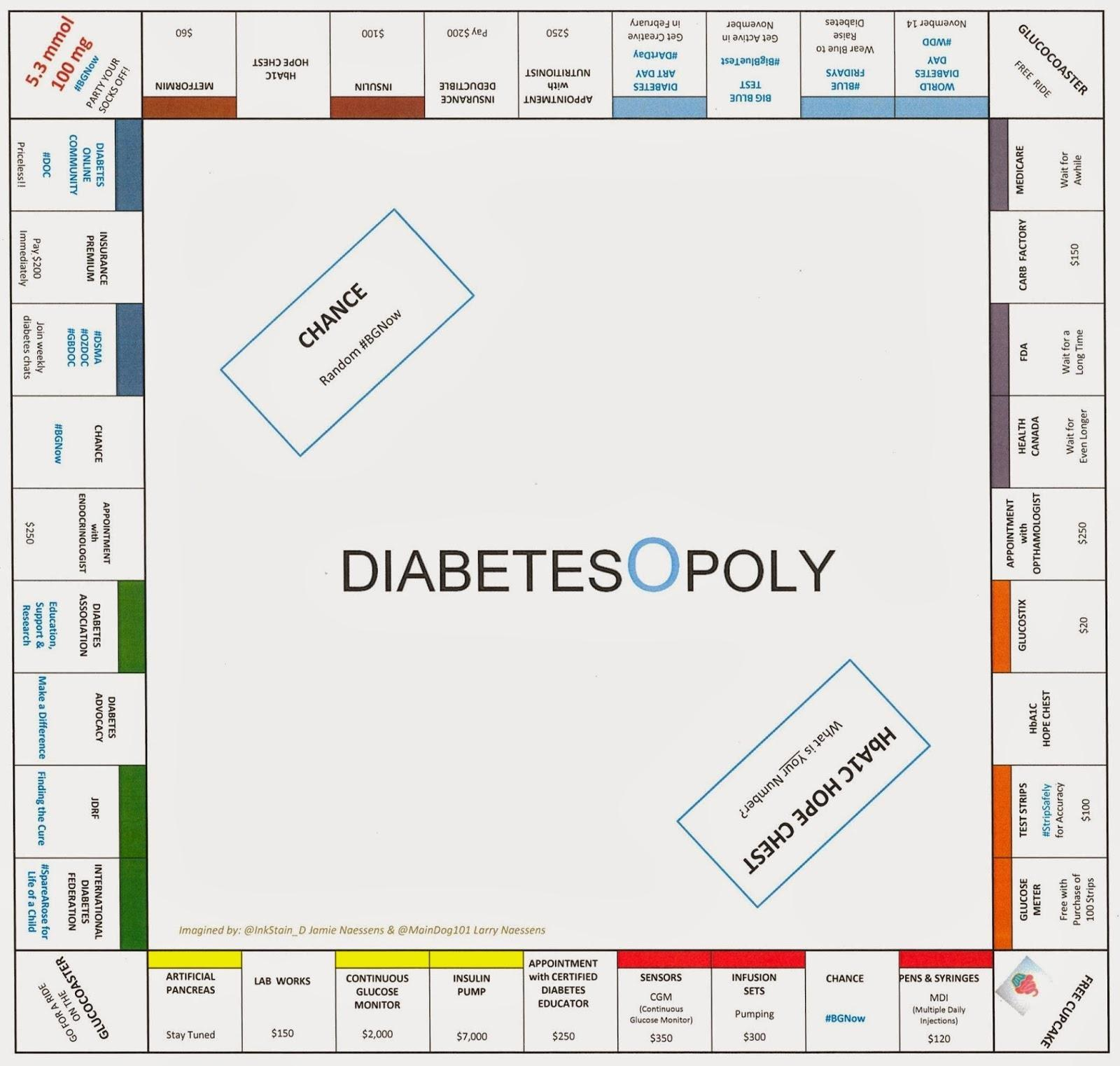 Diabetes Awareness Games