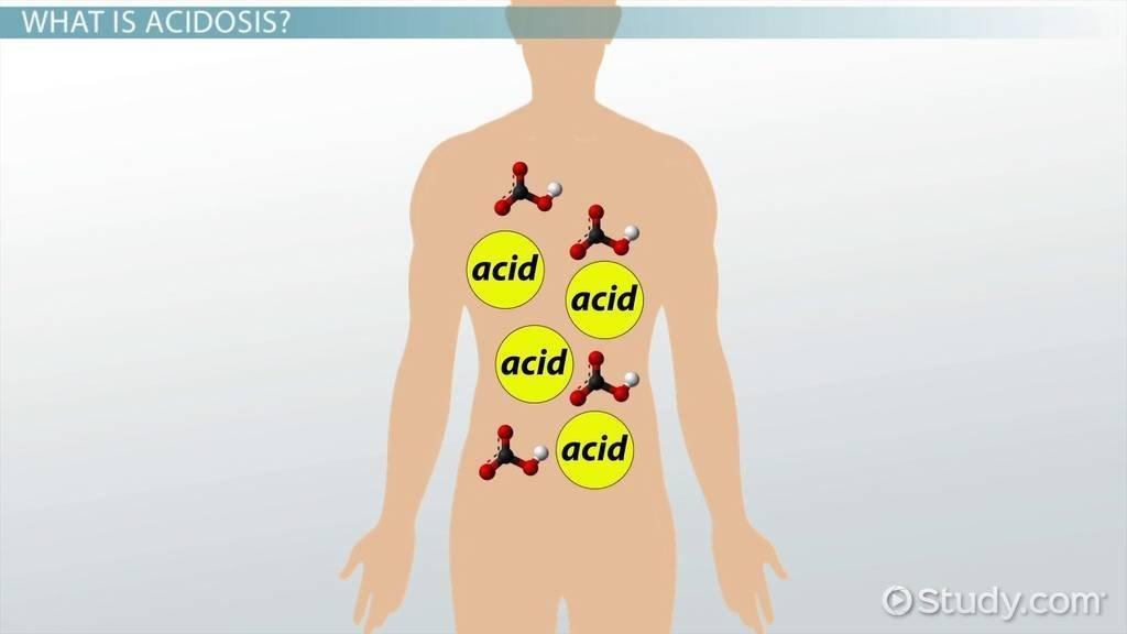 Acidosis Vs. Acidemia